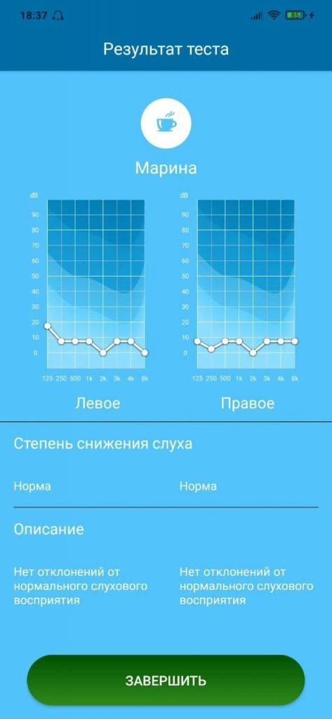 Petralex Настройка