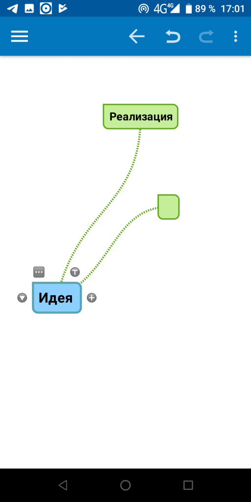 SimpleMind Карта идеи