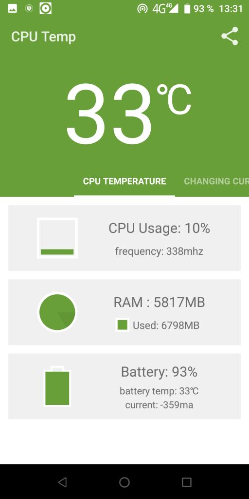 Cpu Temperature Температура ЦП