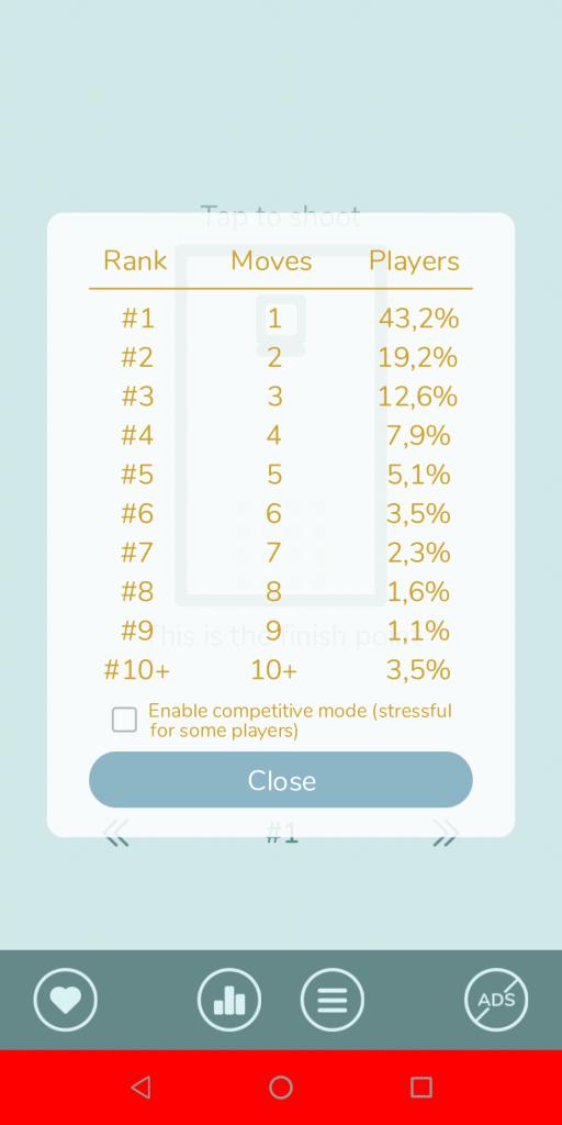 Gravity Box Рейтинг