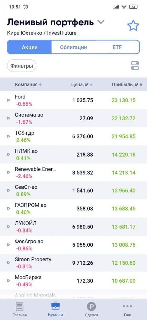 Expo Invest Статистика